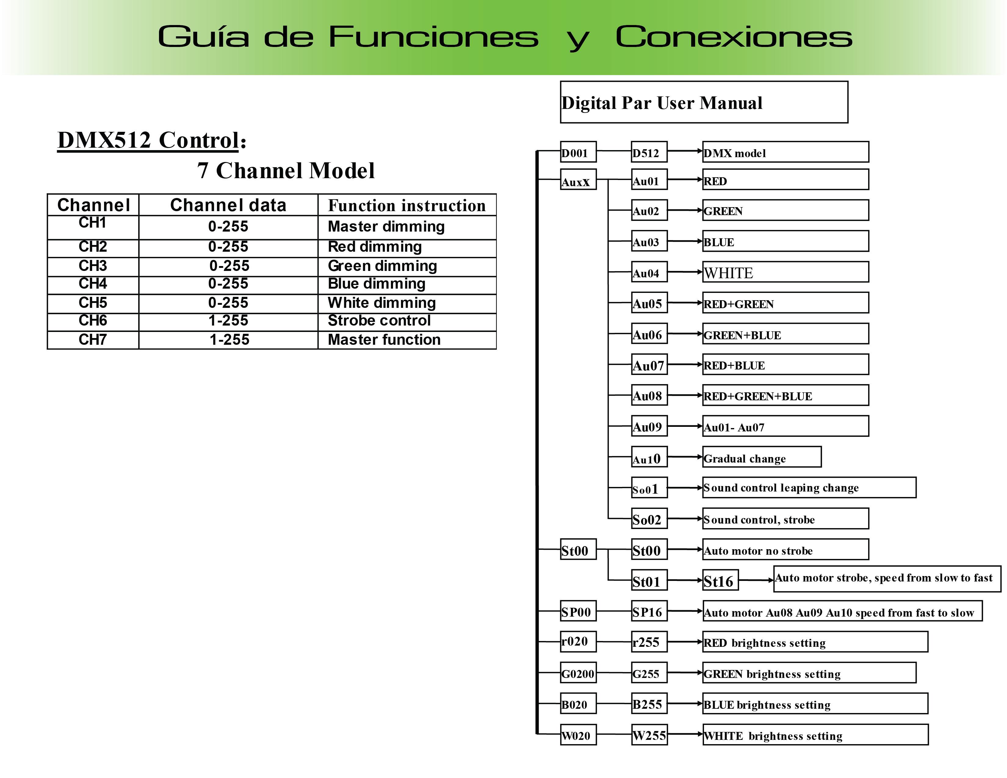 guia-rapida-s-038-01