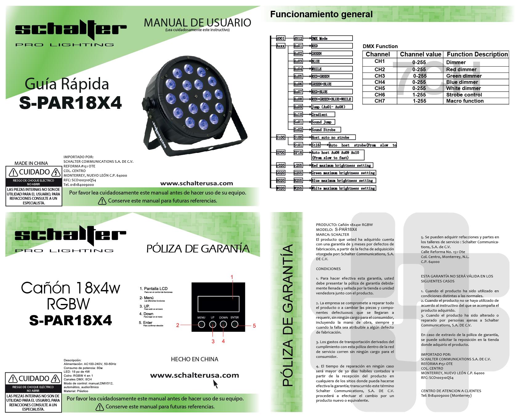 S-PAR18X4 MANUAL-01